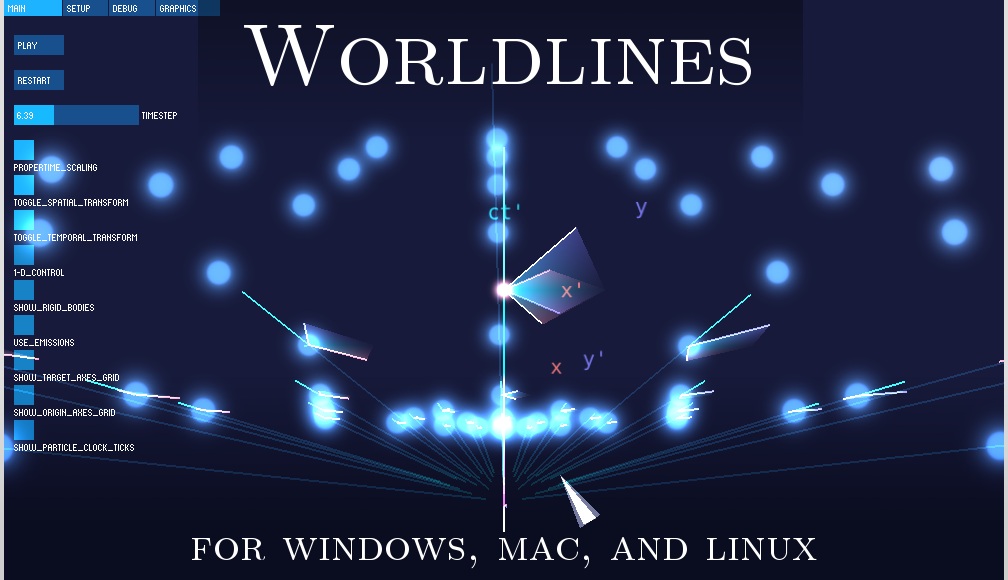 Worldlines Visualizing Special Relativity Built With